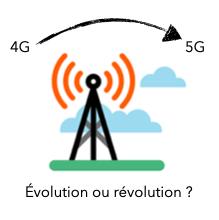 "évolution ou révolution ""4G à 5G"""